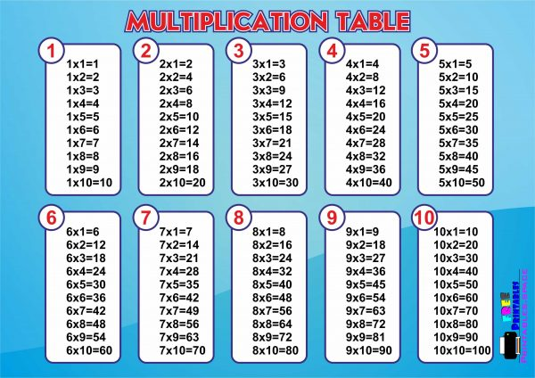 photo relating to Multiplication Table Free Printable named No cost Printable Multiplication Tables - Free of charge Templates upon