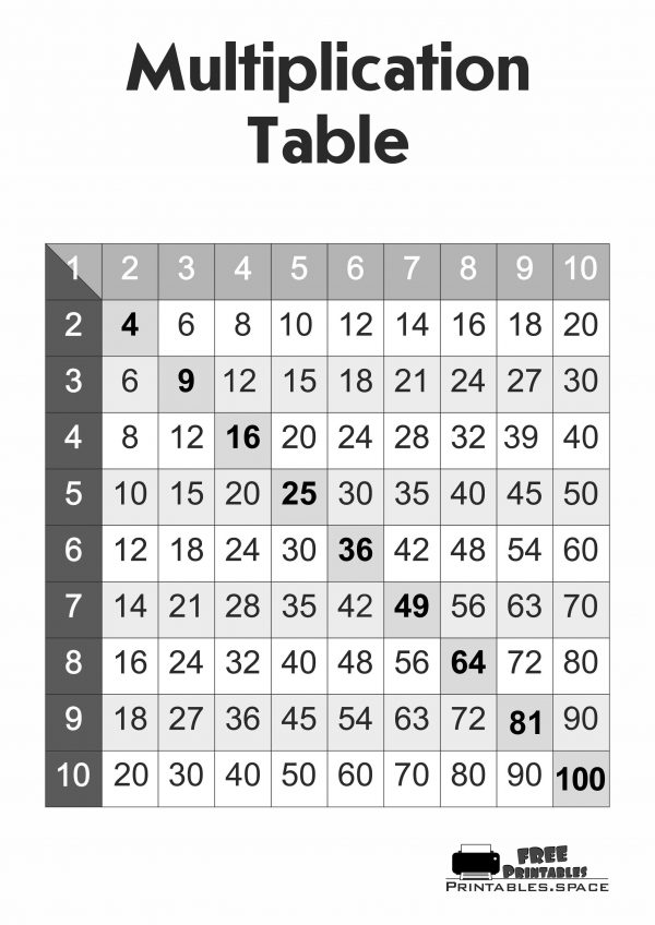 Printable Pifagor Table - Multiplication Learning