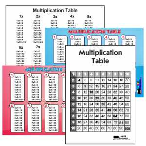 Printable Multipication tables