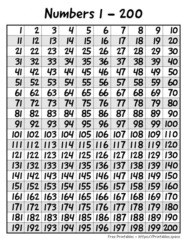 Numbers 1-200 Chart