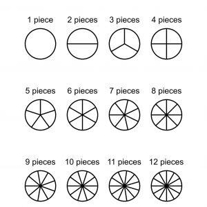 1-12 Pie Chart Templates