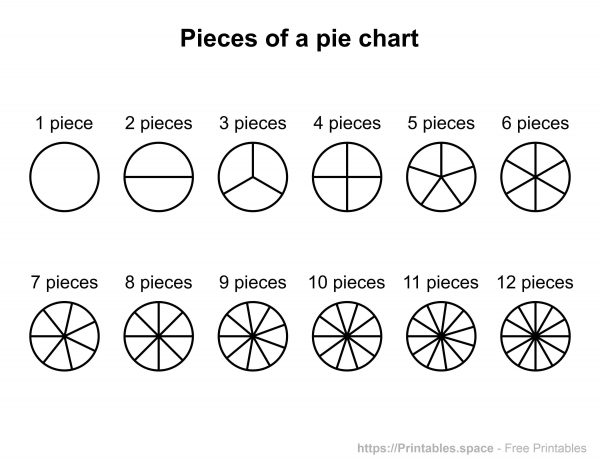 Printable Pieces Of a Pie Chart
