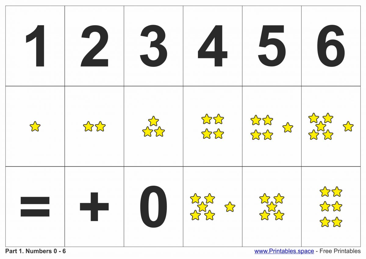 Number Flashcards with 0-6 numbers and pictures